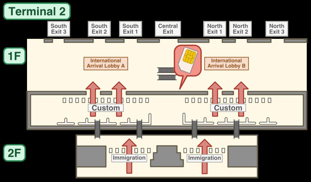 Map of Tokyo Narita Airport Terminal 2 Arrival Area